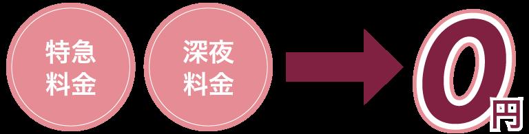 「特急料金」「深夜料金」が0円