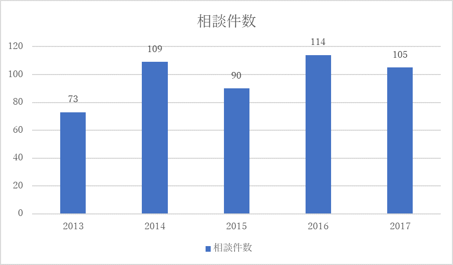 大阪 遺品整理 業者 料金 ブログ04